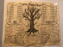 Our Family Tree Chart